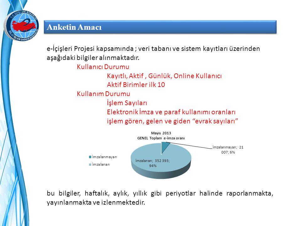Anketin Amacı e-İçişleri Projesi kapsamında ; veri tabanı ve sistem kayıtları üzerinden aşağıdaki bilgiler alınmaktadır.