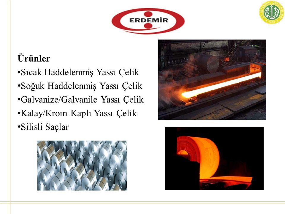 Ürünler Sıcak Haddelenmiş Yassı Çelik. Soğuk Haddelenmiş Yassı Çelik. Galvanize/Galvanile Yassı Çelik.