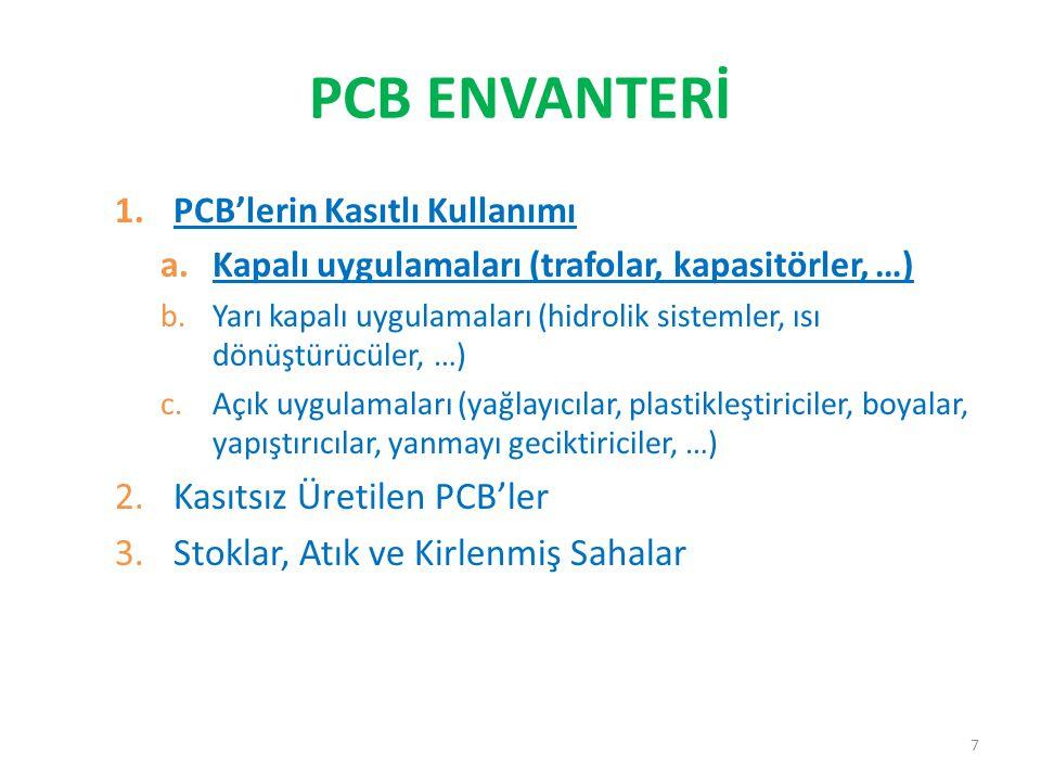 PCB ENVANTERİ Kasıtsız Üretilen PCB'ler