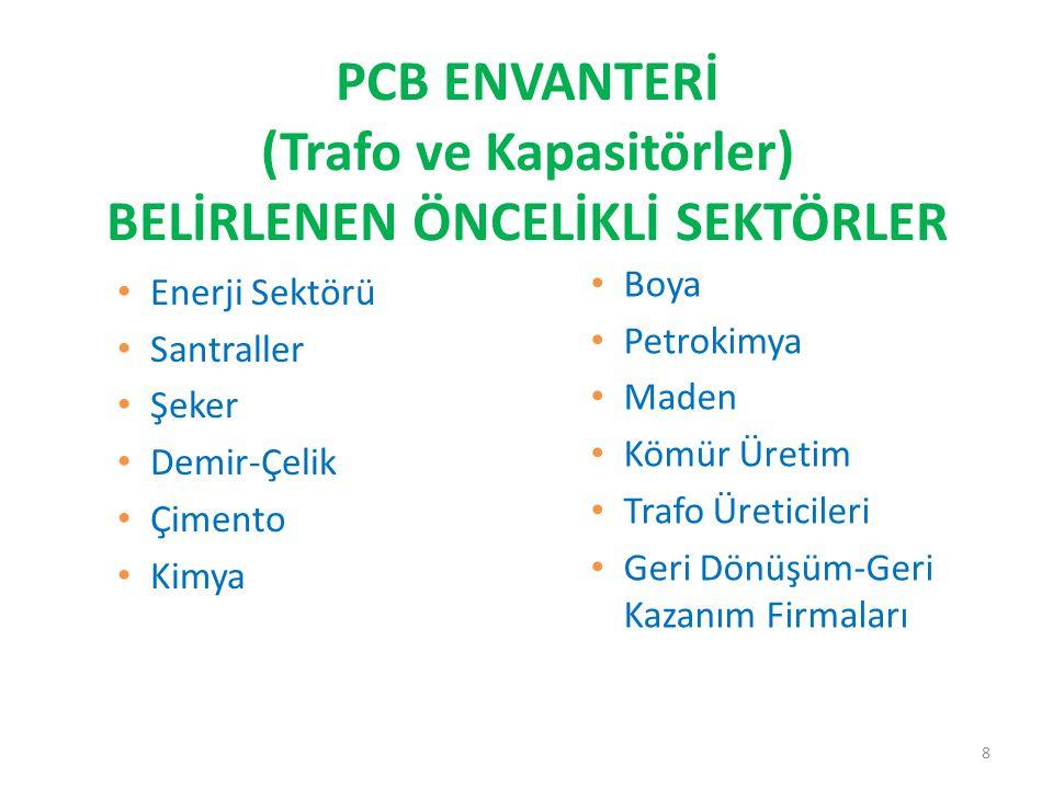 PCB ENVANTERİ (Trafo ve Kapasitörler) BELİRLENEN ÖNCELİKLİ SEKTÖRLER