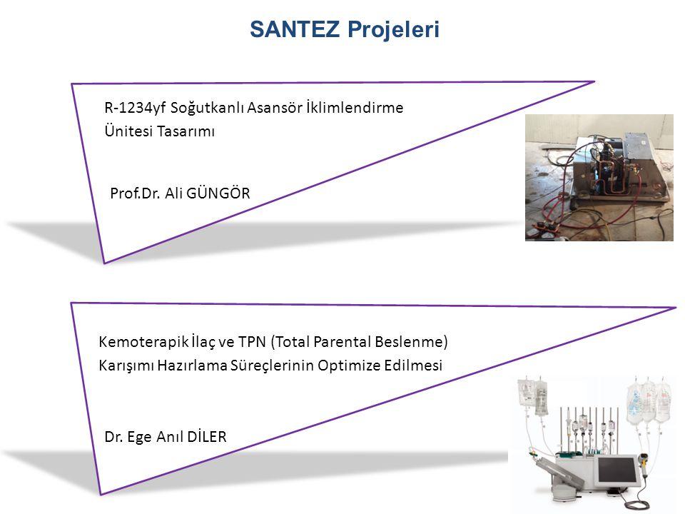 SANTEZ Projeleri R-1234yf Soğutkanlı Asansör İklimlendirme Ünitesi Tasarımı. Prof.Dr. Ali GÜNGÖR.