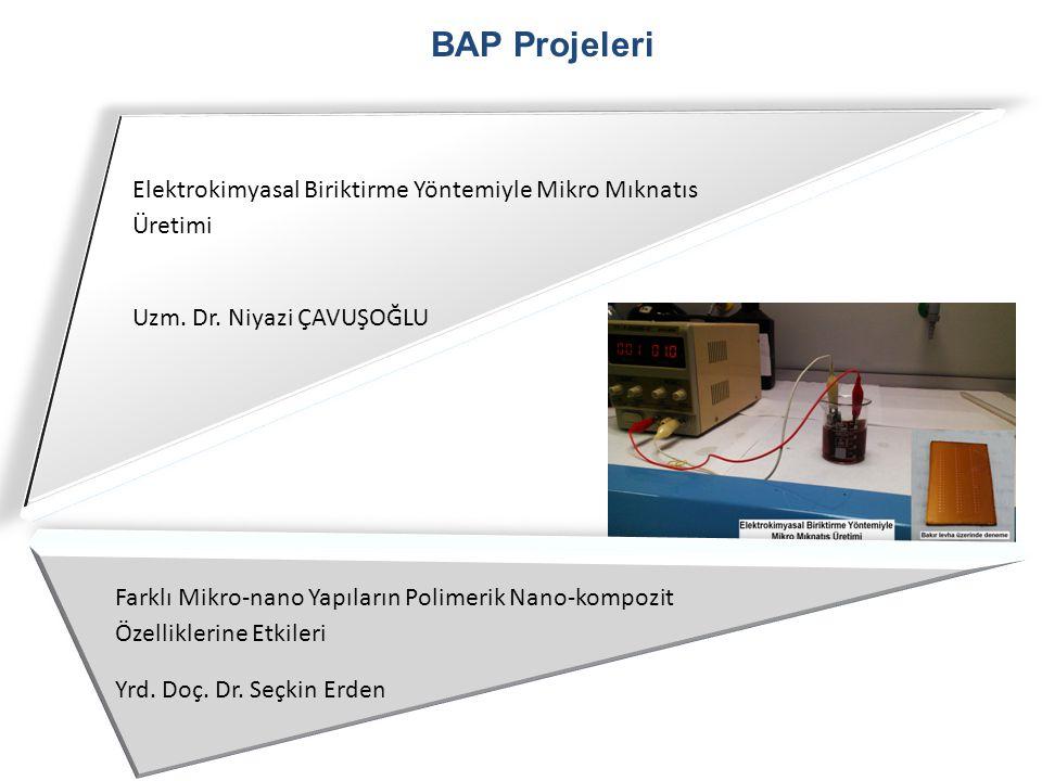 BAP Projeleri Elektrokimyasal Biriktirme Yöntemiyle Mikro Mıknatıs Üretimi. Uzm. Dr. Niyazi ÇAVUŞOĞLU.