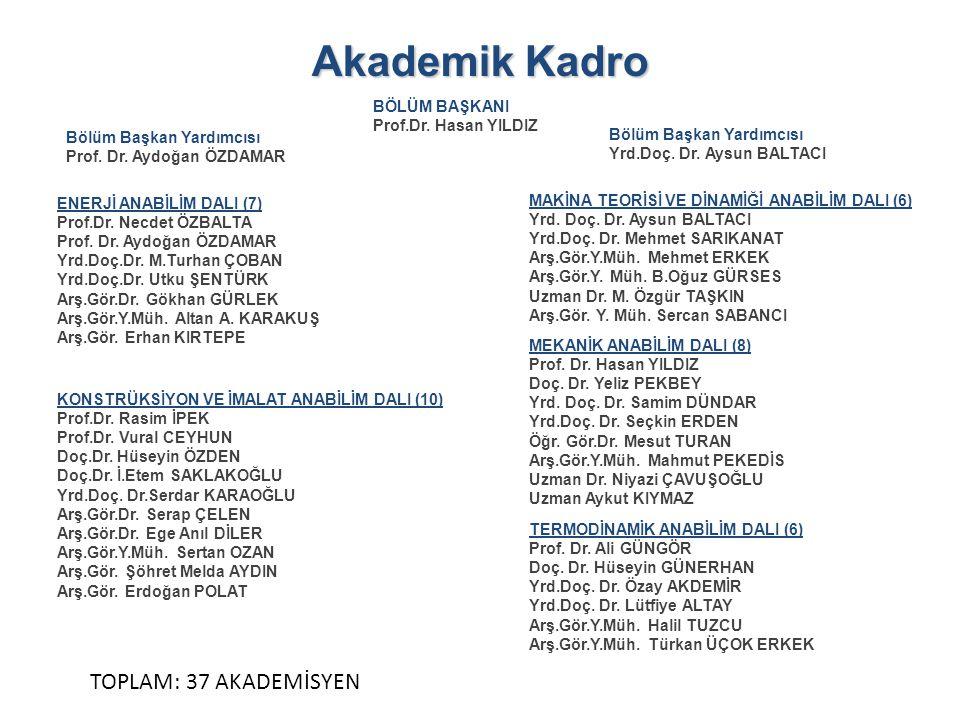Akademik Kadro TOPLAM: 37 AKADEMİSYEN BÖLÜM BAŞKANI
