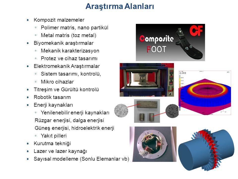 Araştırma Alanları Kompozit malzemeler Polimer matris, nano partikül
