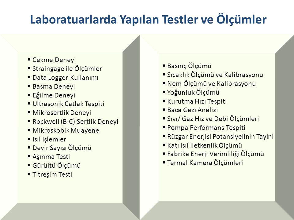 Laboratuarlarda Yapılan Testler ve Ölçümler