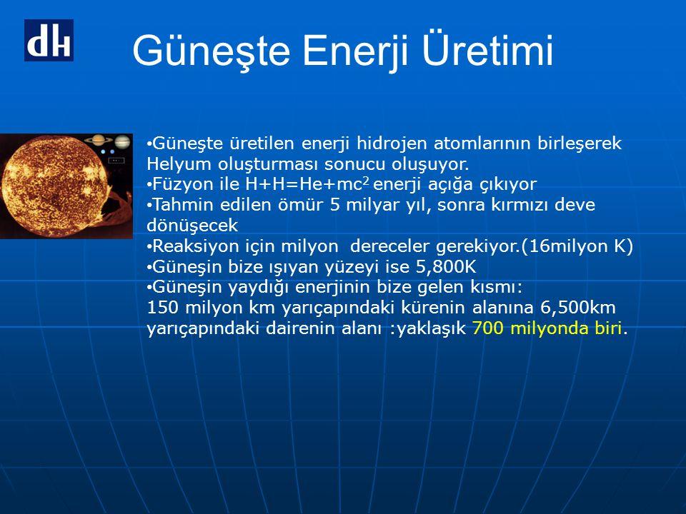 Güneşte Enerji Üretimi