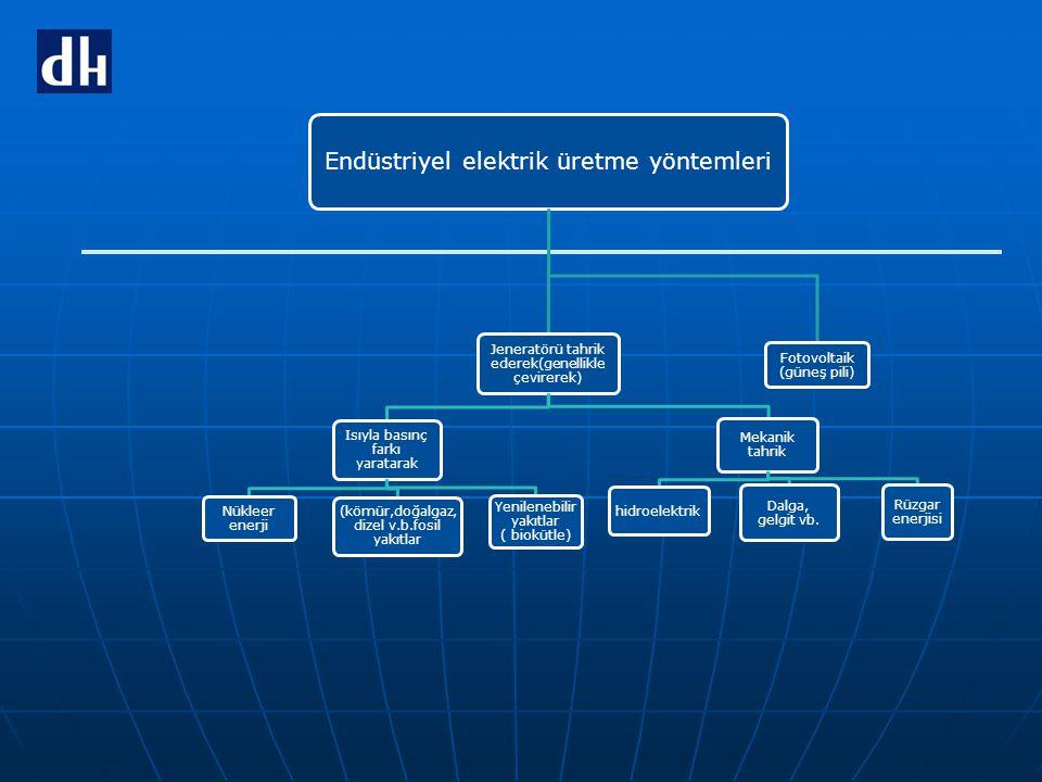 Endüstriyel elektrik üretme yöntemleri