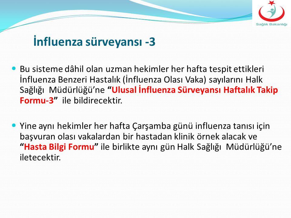 İnfluenza sürveyansı -3