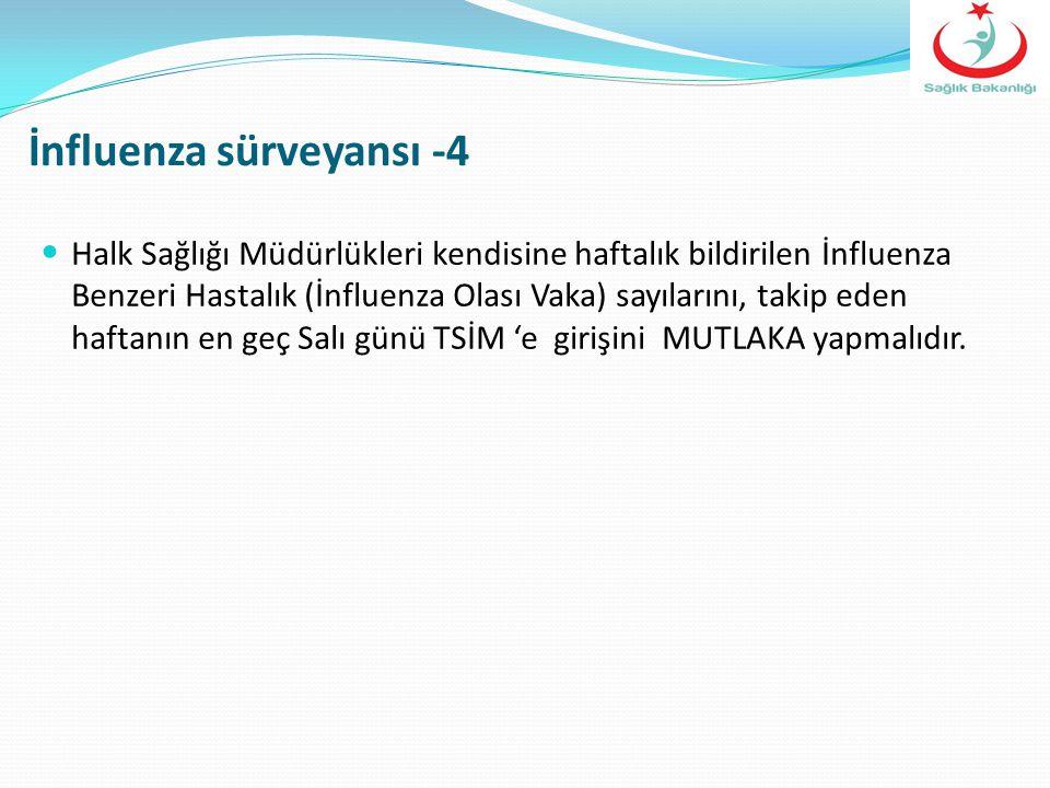 İnfluenza sürveyansı -4