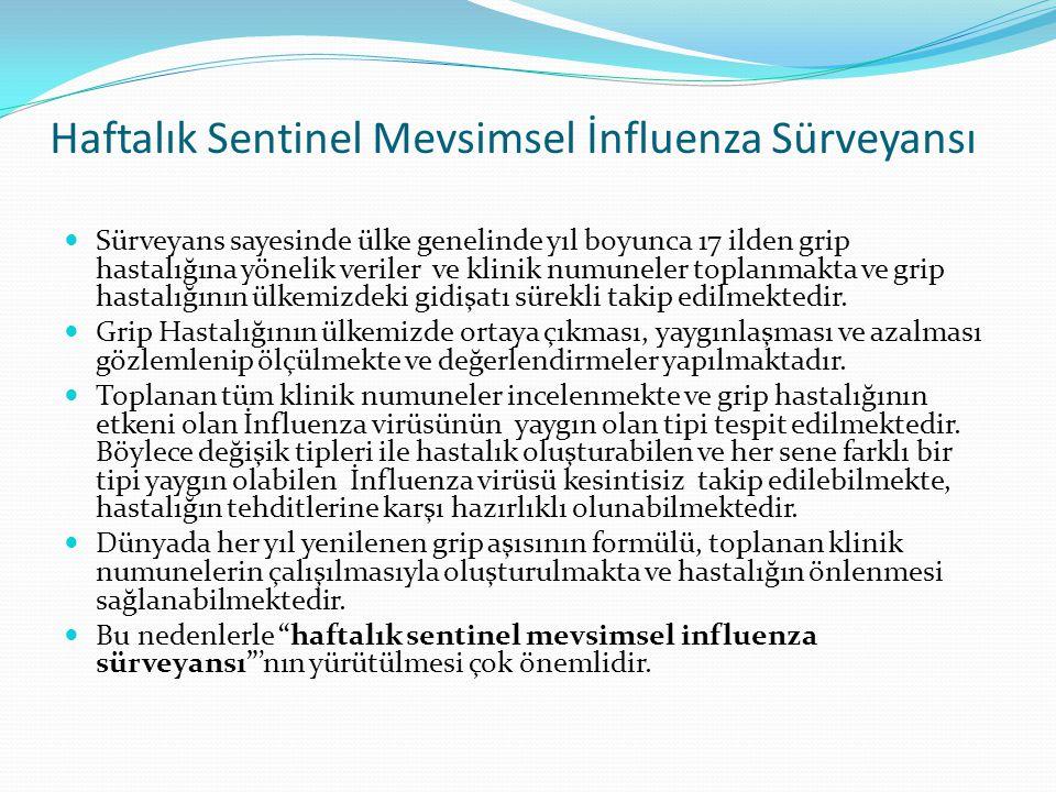 Haftalık Sentinel Mevsimsel İnfluenza Sürveyansı
