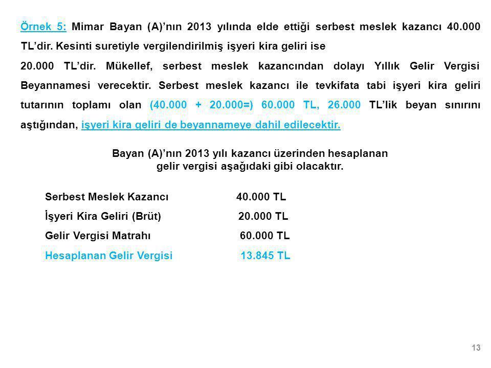 Bayan (A)'nın 2013 yılı kazancı üzerinden hesaplanan