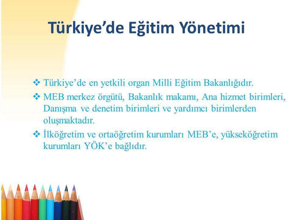 Türkiye'de Eğitim Yönetimi