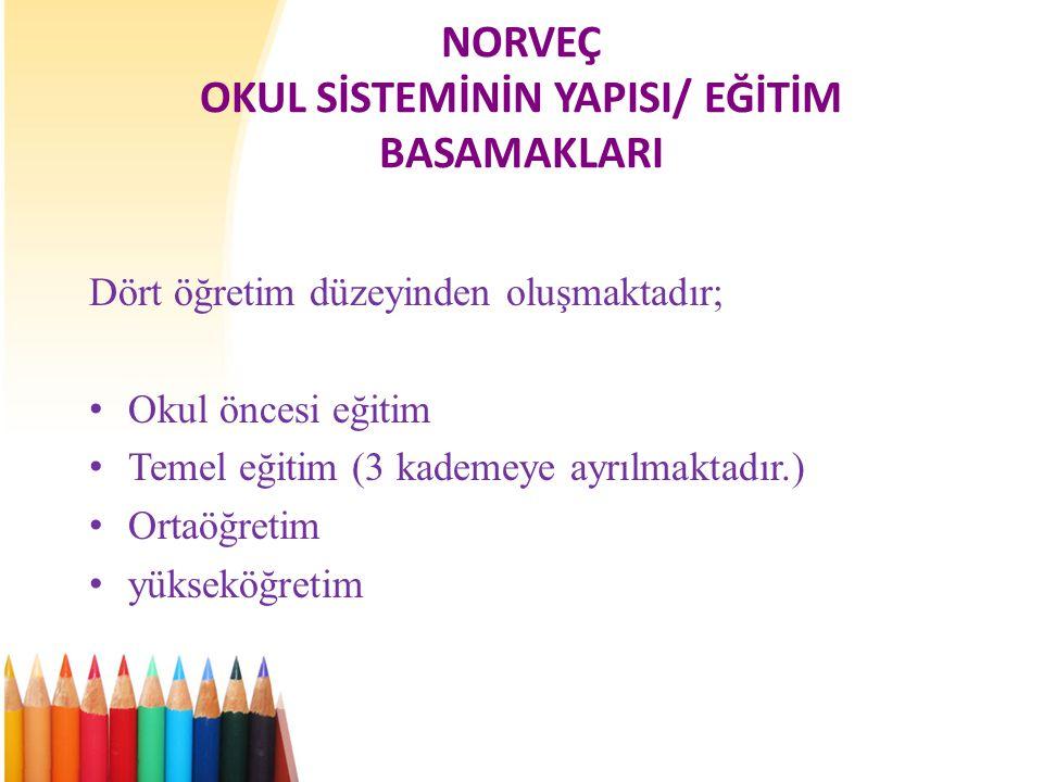 NORVEÇ OKUL SİSTEMİNİN YAPISI/ EĞİTİM BASAMAKLARI