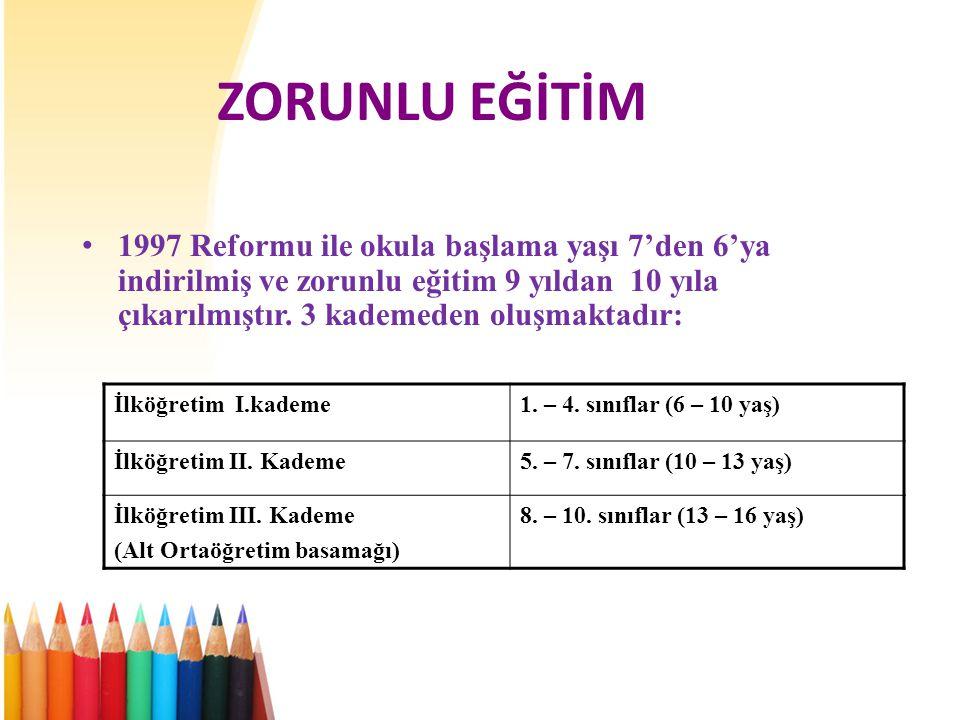 ZORUNLU EĞİTİM 1997 Reformu ile okula başlama yaşı 7'den 6'ya indirilmiş ve zorunlu eğitim 9 yıldan 10 yıla çıkarılmıştır. 3 kademeden oluşmaktadır: