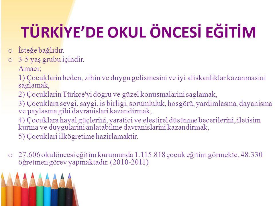 TÜRKİYE'DE OKUL ÖNCESİ EĞİTİM