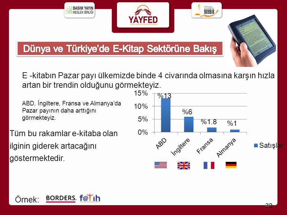 Dünya ve Türkiye'de E-Kitap Sektörüne Bakış