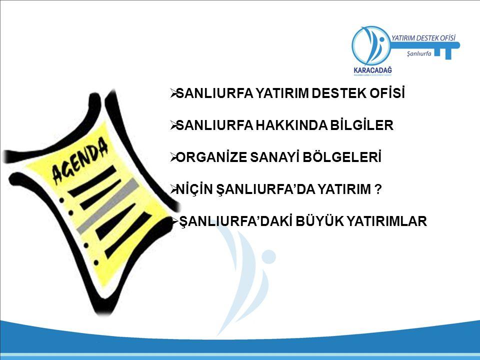 SANLIURFA YATIRIM DESTEK OFİSİ