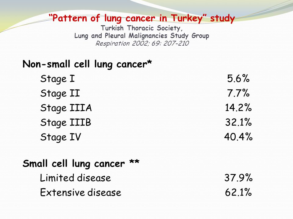 Non-small cell lung cancer* Stage I 5.6% Stage II 7.7% Stage IIIA