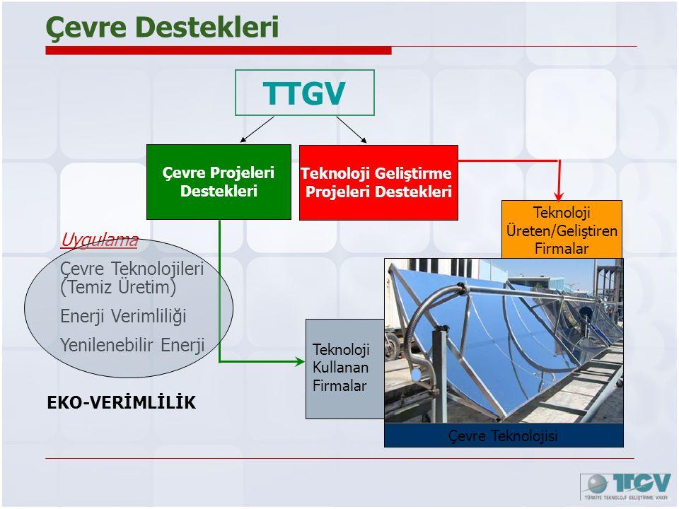 TTGV Çevre Destekleri Uygulama Çevre Teknolojileri (Temiz Üretim)