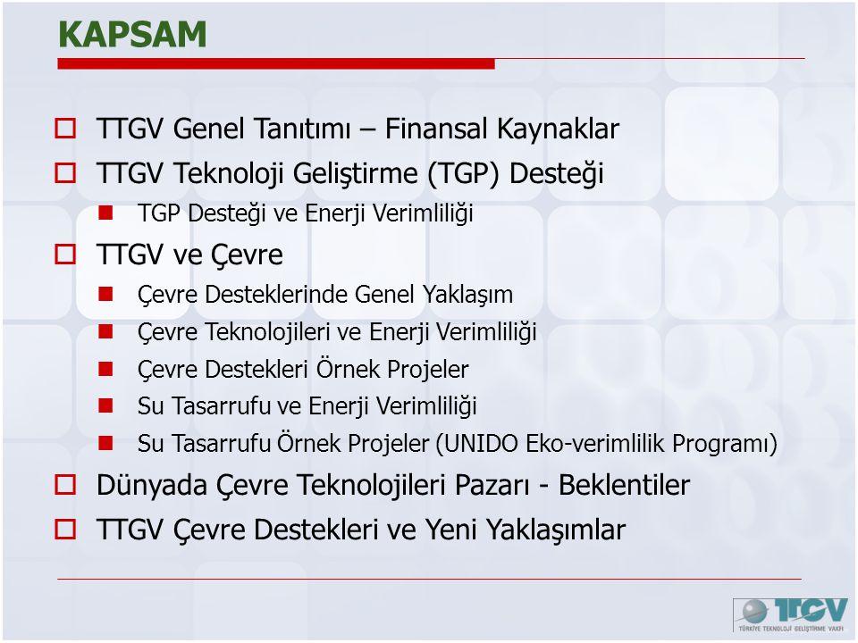 KAPSAM TTGV Genel Tanıtımı – Finansal Kaynaklar