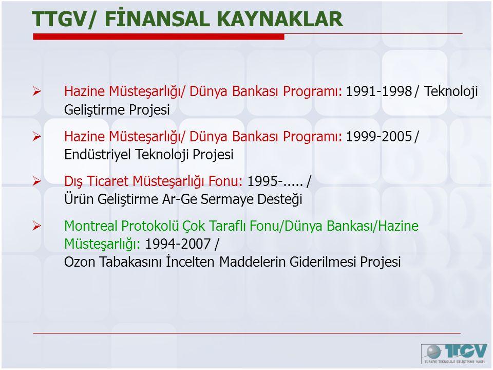 TTGV/ FİNANSAL KAYNAKLAR
