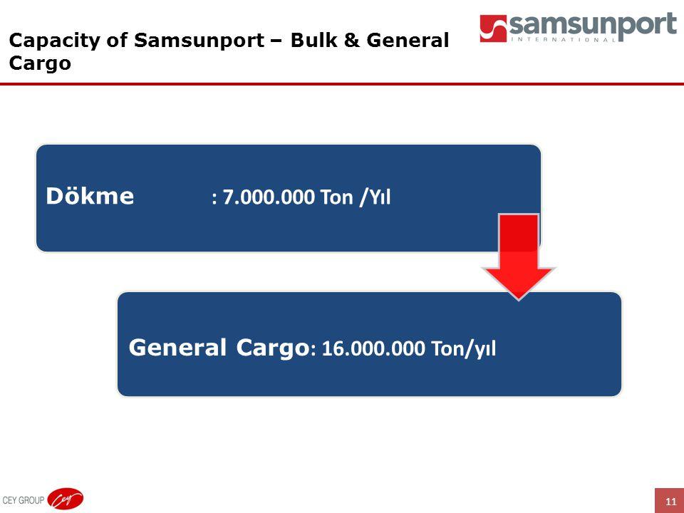 General Cargo: 16.000.000 Ton/yıl