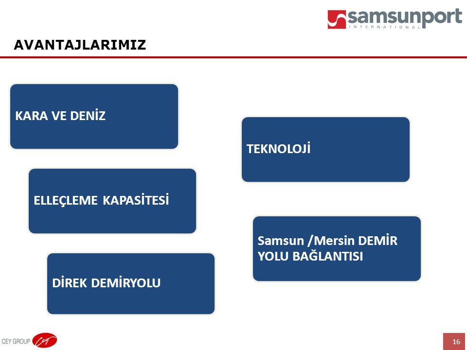 Samsun /Mersin DEMİR YOLU BAĞLANTISI