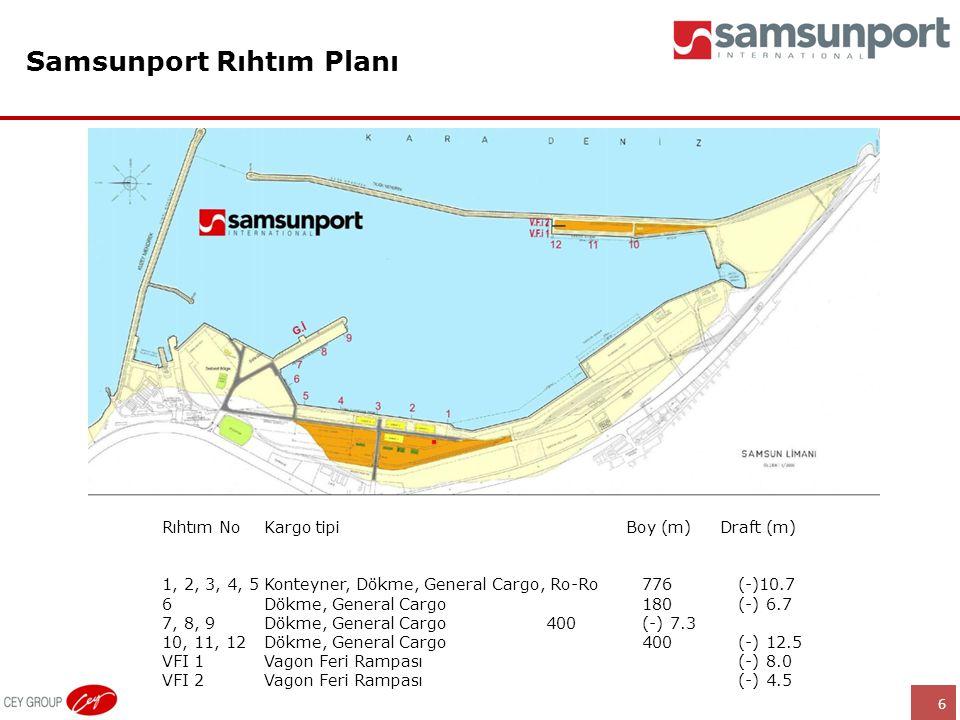 Samsunport Rıhtım Planı
