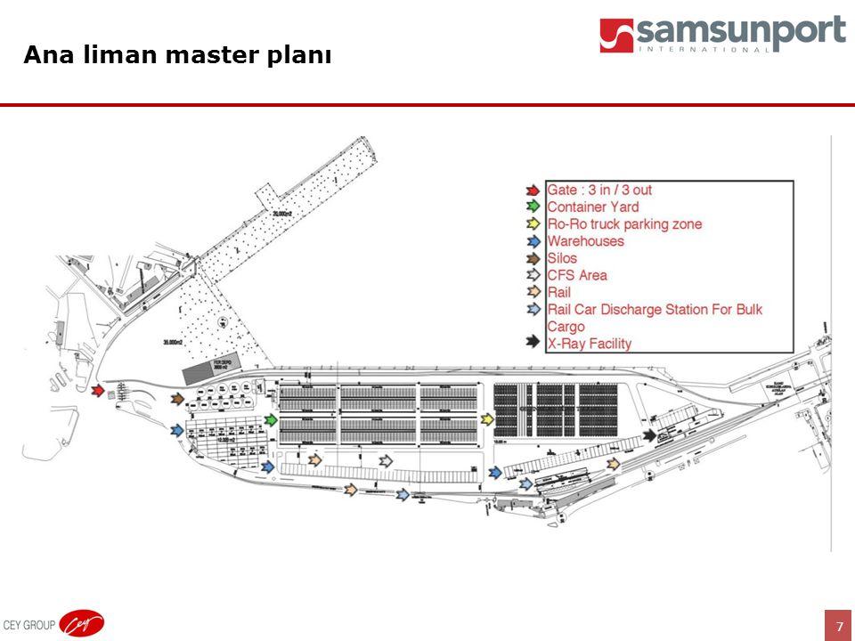 Ana liman master planı