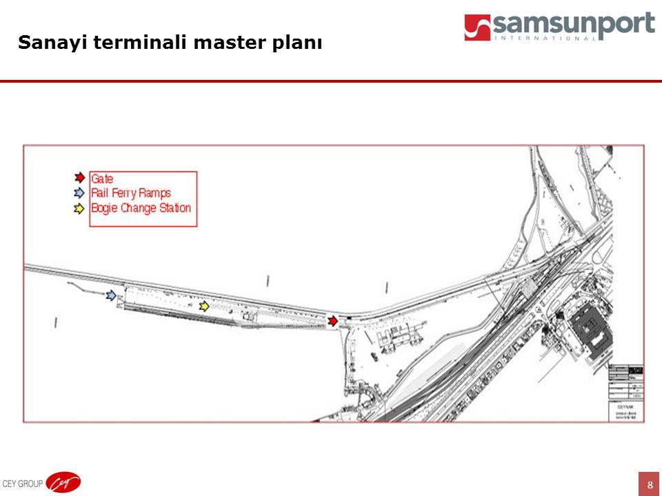 Sanayi terminali master planı