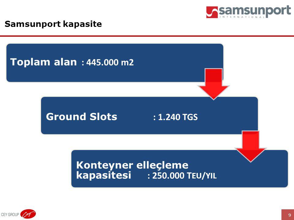 Konteyner elleçleme kapasitesi : 250.000 TEU/YIL