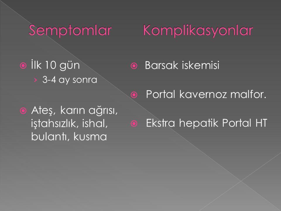 Semptomlar Komplikasyonlar