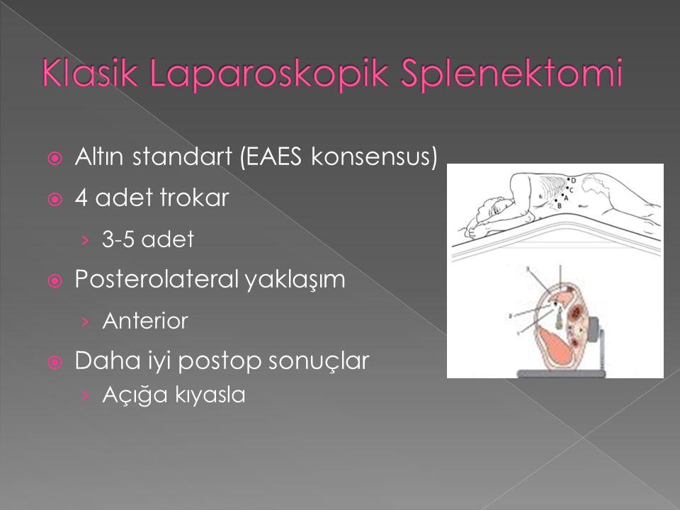 Klasik Laparoskopik Splenektomi