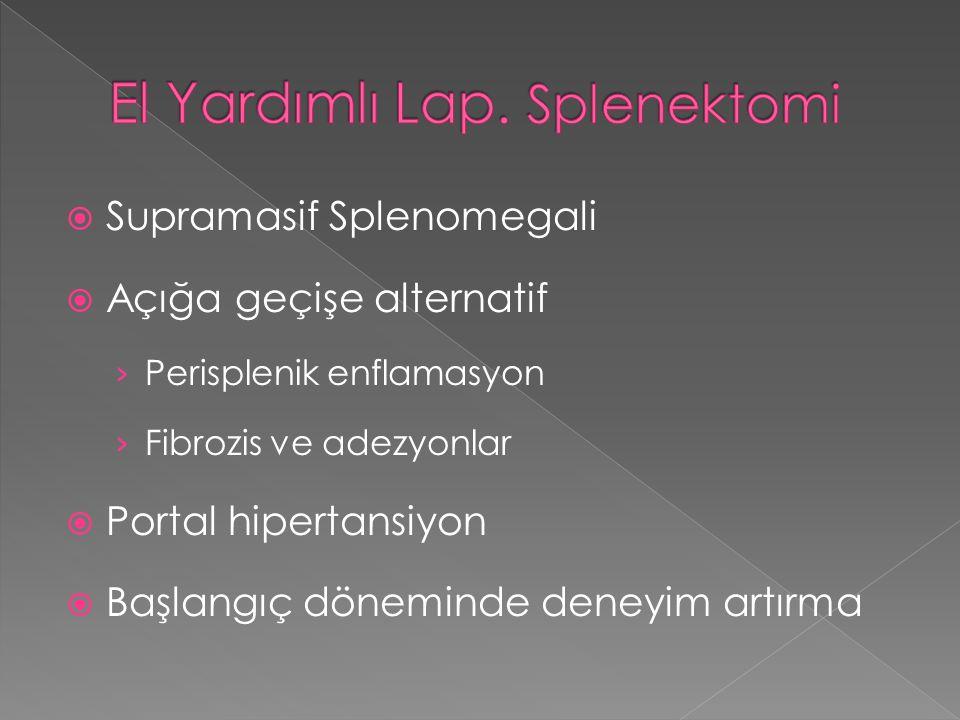 El Yardımlı Lap. Splenektomi