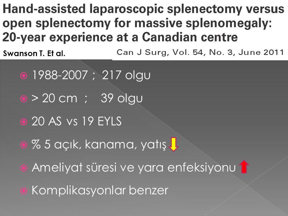 Ameliyat süresi ve yara enfeksiyonu Komplikasyonlar benzer