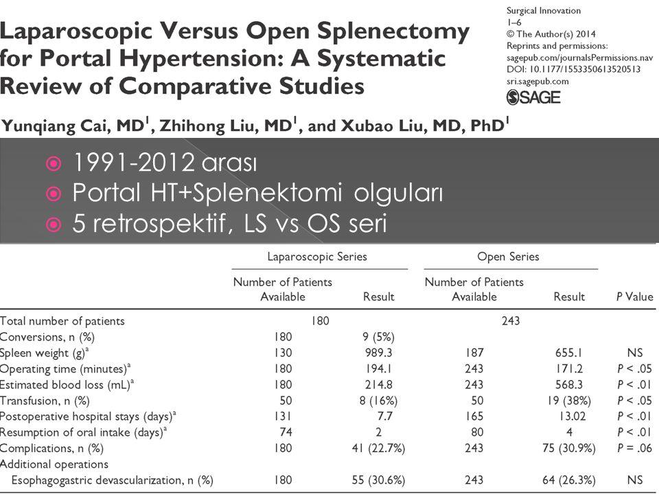 Portal HT+Splenektomi olguları 5 retrospektif, LS vs OS seri