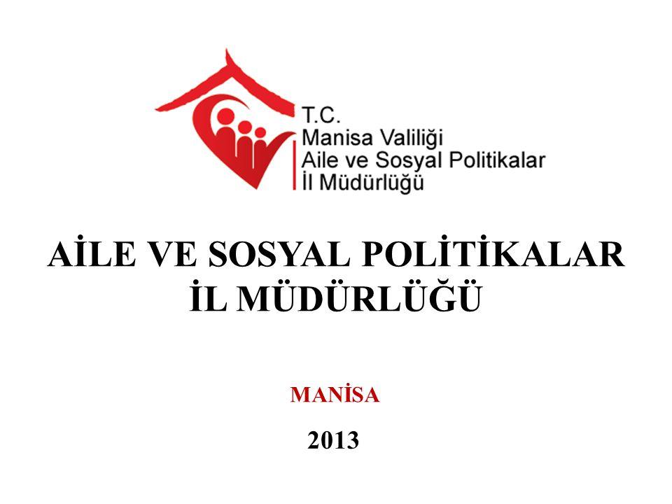 AİLE VE SOSYAL POLİTİKALAR İL MÜDÜRLÜĞÜ