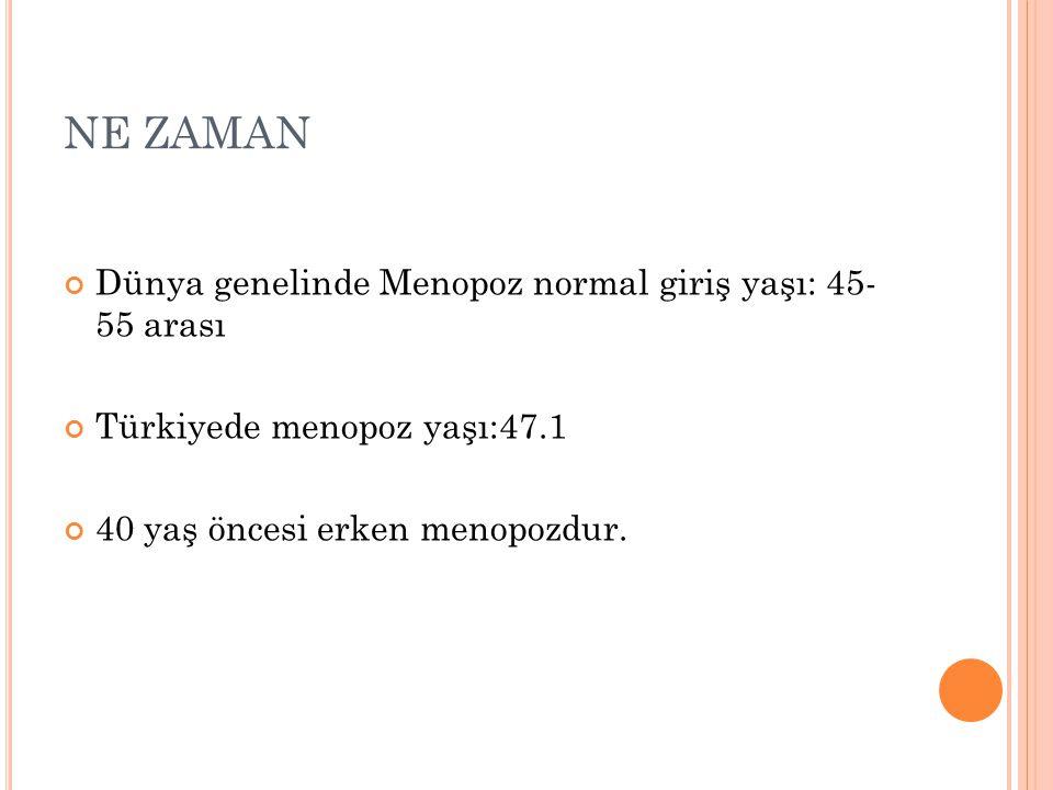NE ZAMAN Dünya genelinde Menopoz normal giriş yaşı: 45- 55 arası