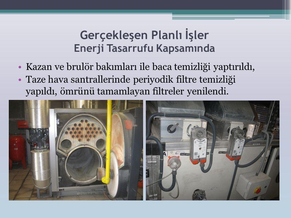 Gerçekleşen Planlı İşler Enerji Tasarrufu Kapsamında