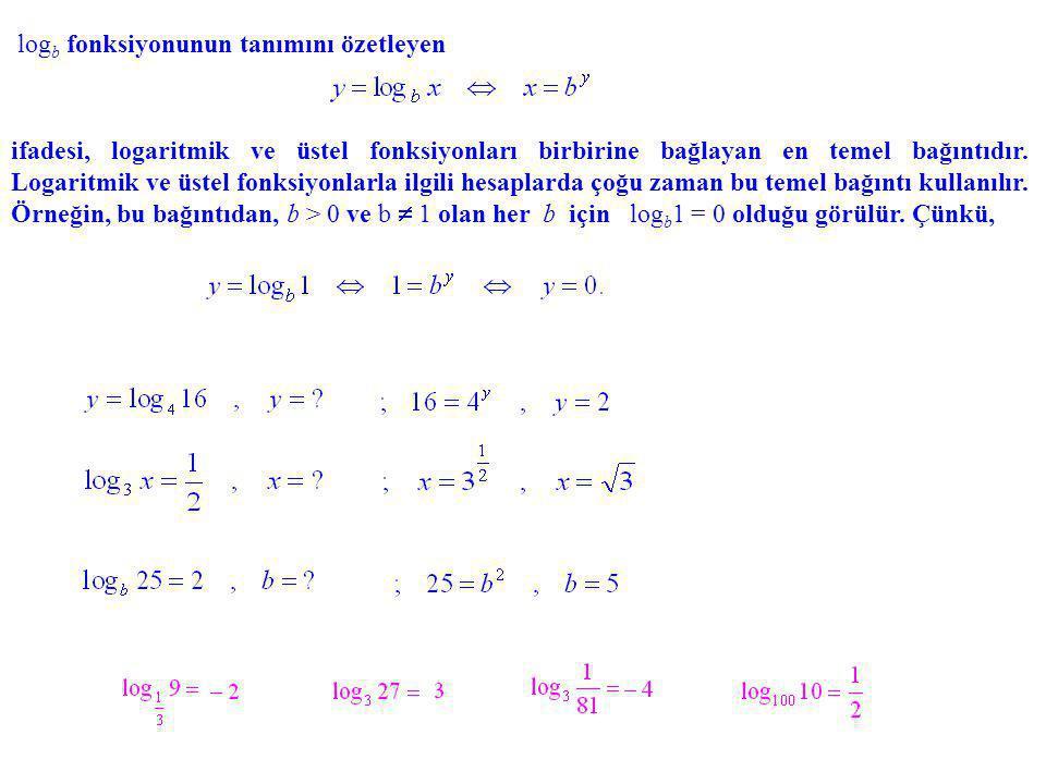 logb fonksiyonunun tanımını özetleyen