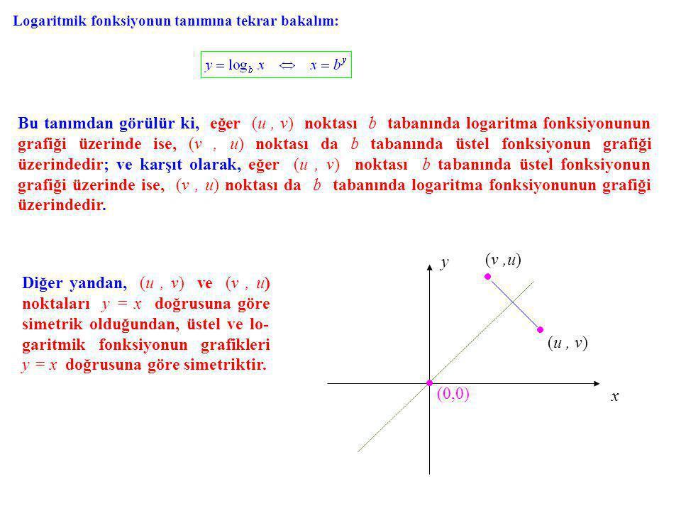 Logaritmik fonksiyonun tanımına tekrar bakalım: