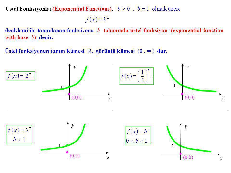 Üstel fonksiyonun tanım kümesi ℝ, görüntü kümesi (0 ,  ) dur.