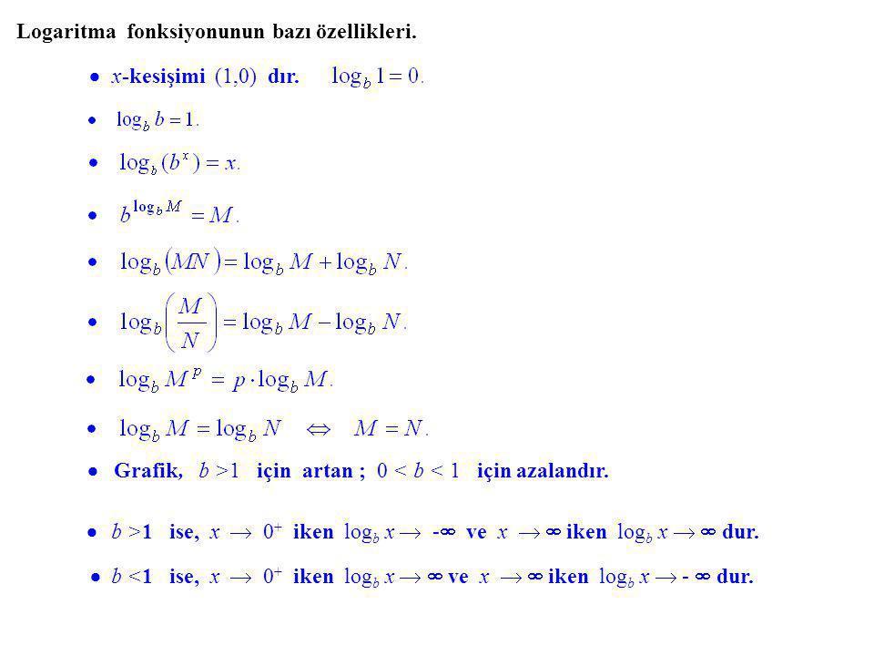 Logaritma fonksiyonunun bazı özellikleri.