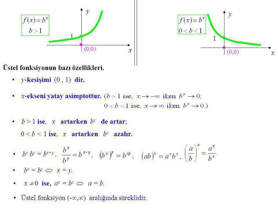 Üstel fonksiyonun bazı özellikleri.