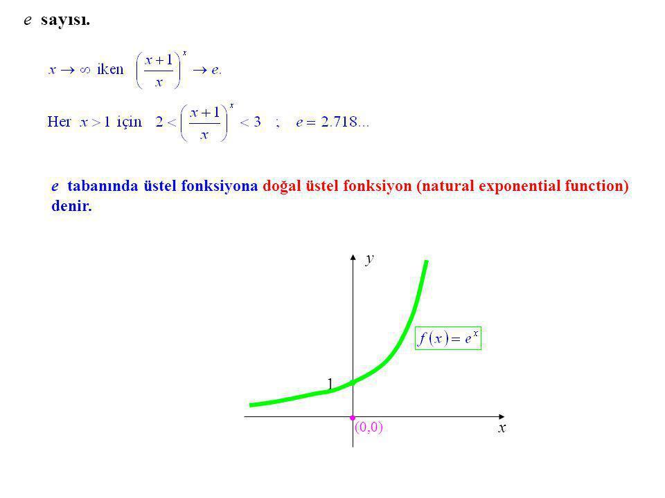 e sayısı. e tabanında üstel fonksiyona doğal üstel fonksiyon (natural exponential function) denir.