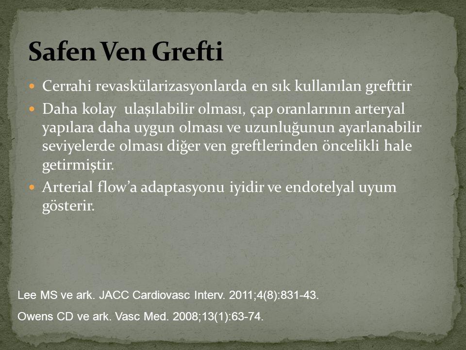 Safen Ven Grefti Cerrahi revaskülarizasyonlarda en sık kullanılan grefttir.