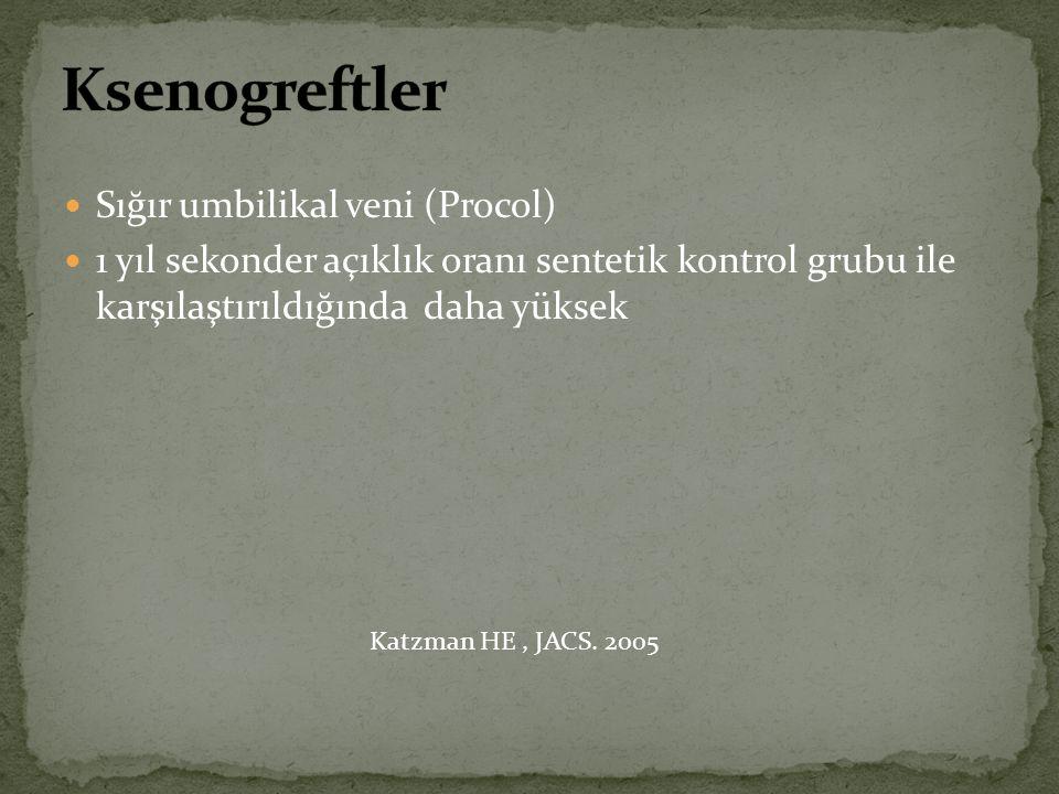 Ksenogreftler Sığır umbilikal veni (Procol)