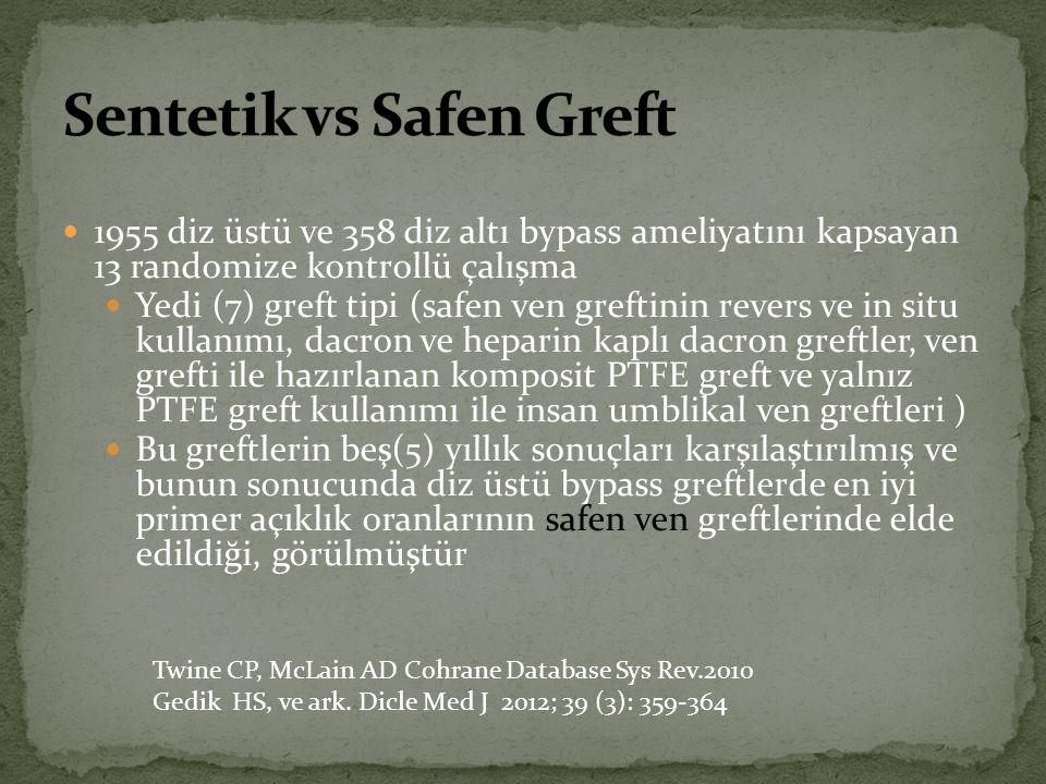 Sentetik vs Safen Greft