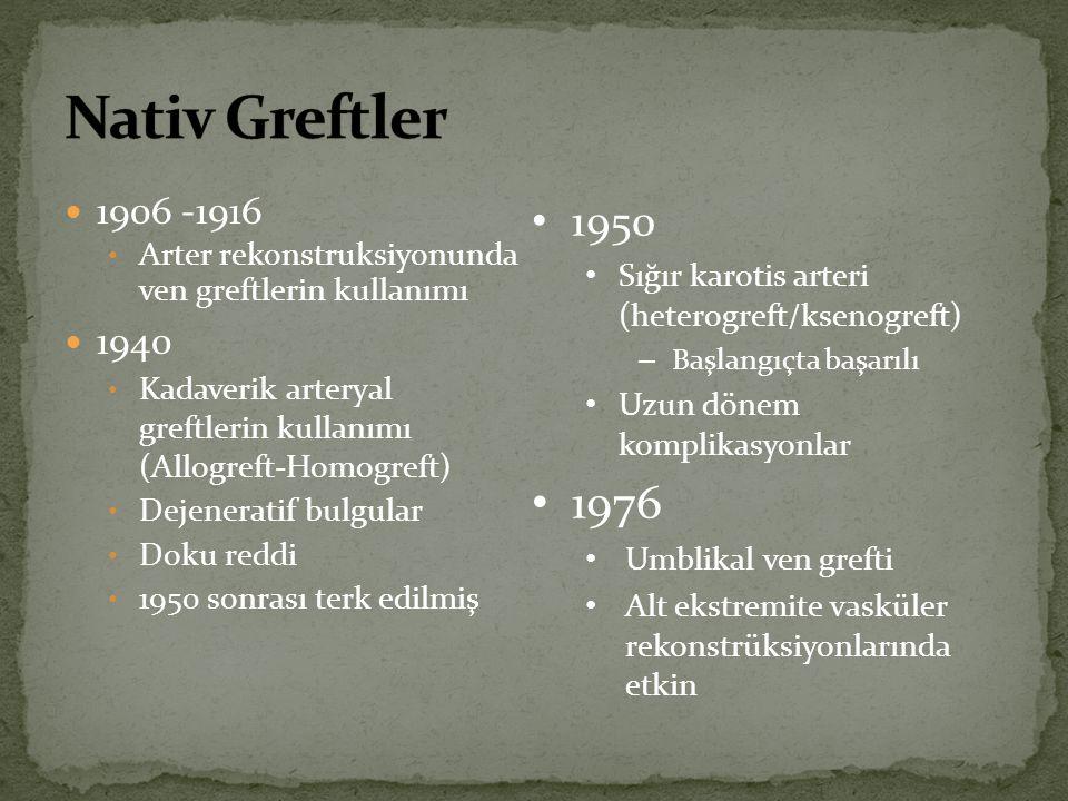Nativ Greftler 1906 -1916. Arter rekonstruksiyonunda ven greftlerin kullanımı. 1940.