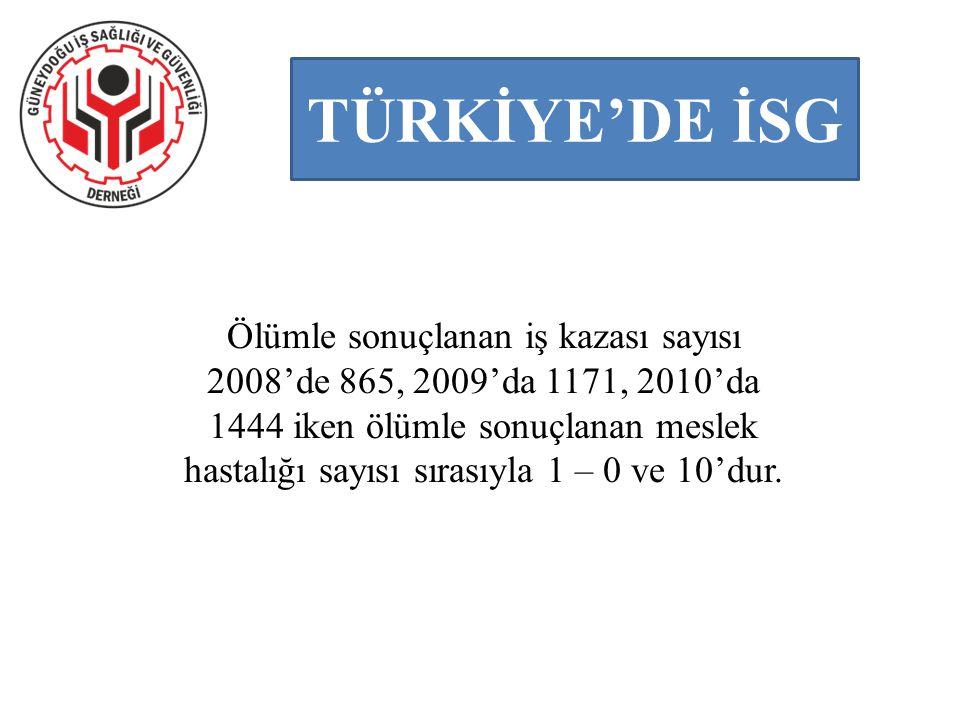 TÜRKİYE'DE İSG